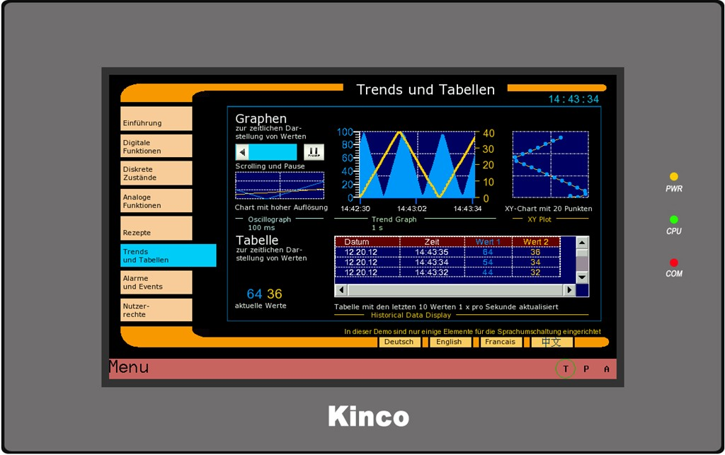 Kinco HMI GL070E Trends