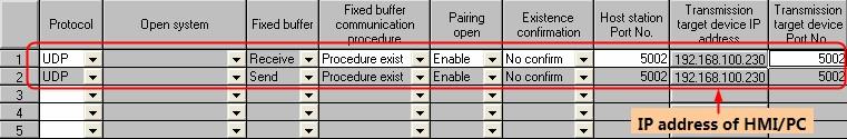 Mitsubishi Q Ethernet Telegram