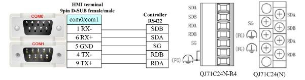 Kabel Kinco HMI und Mitsubishi C24 RS-485