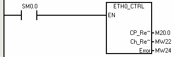 Kinco S7-200 Ethernet ETH0_CTRL