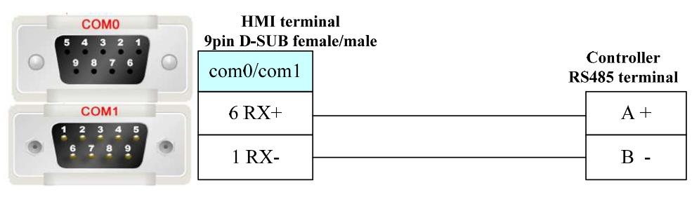 Kabel Kinco HMI und Thinget XC RS-485