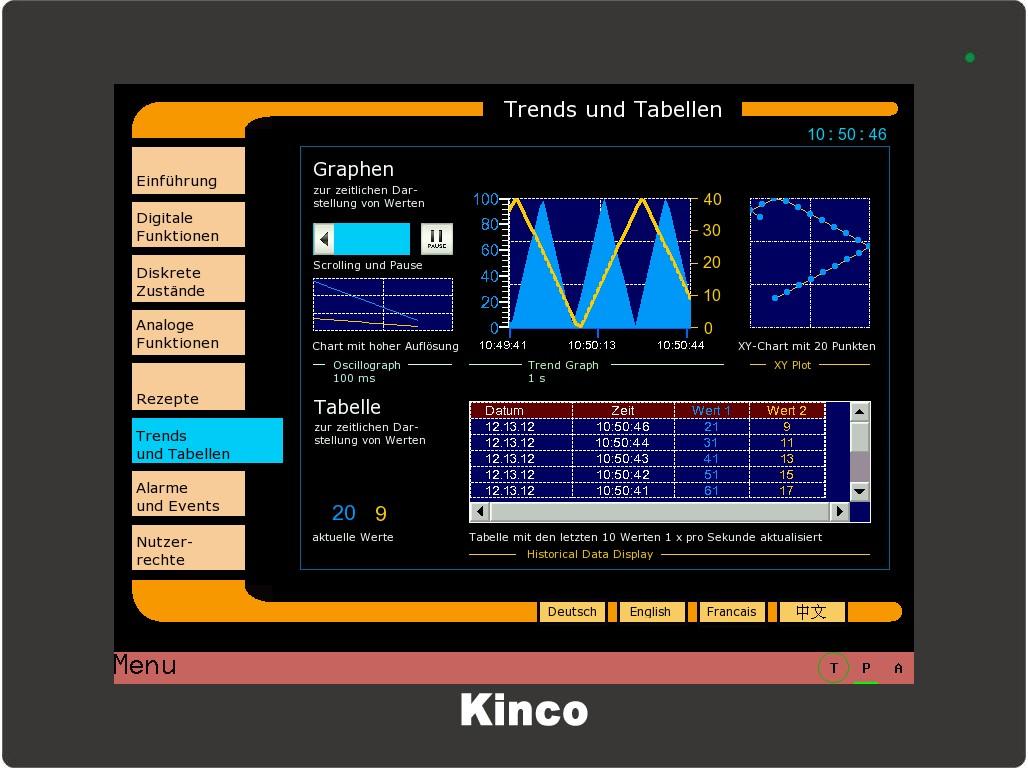 Kinco HMI Trends